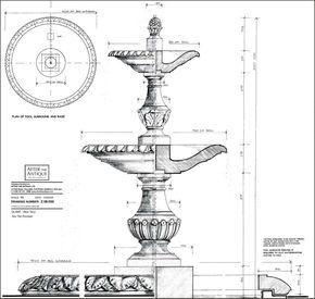 constitution des basins fontaines